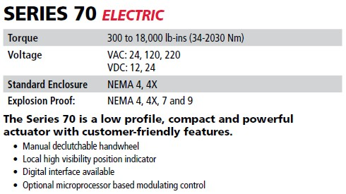 S70 Electric Actuators